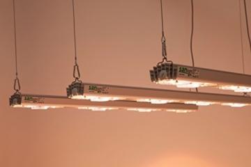 SANlight 140-Watt LED Pflanzenlicht -